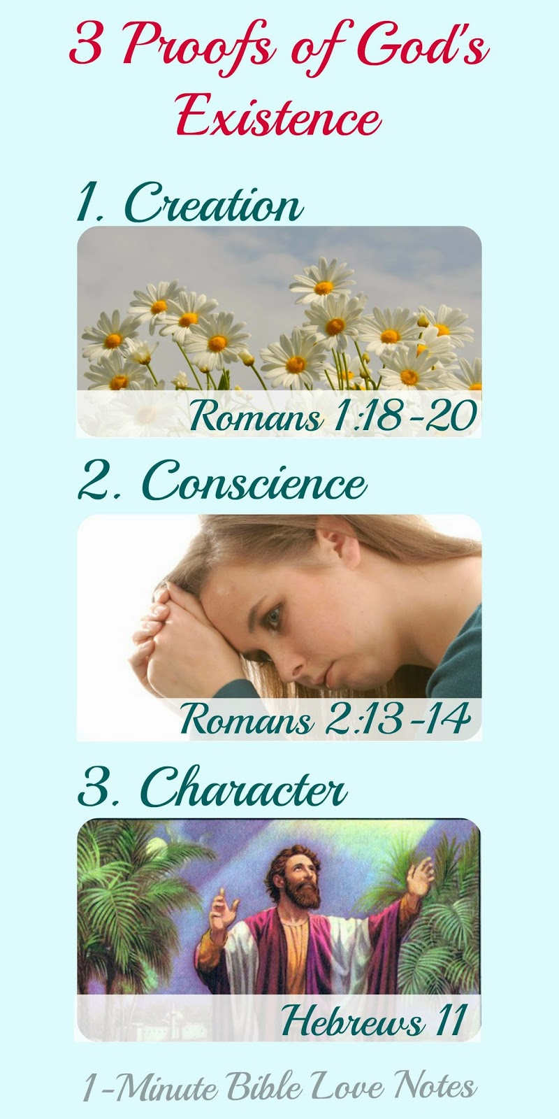 foolish atheism, 3 proofs of God's existence, God present in Creation, God present in Character, God present in conscience