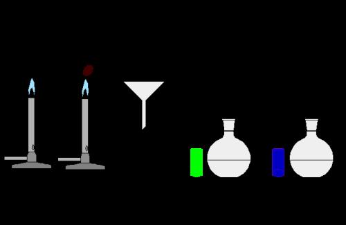 lab notebook: Hexaphenox