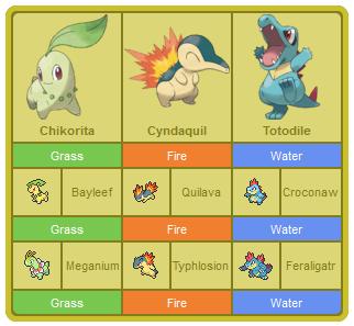 """<img src=""""starter_pokemon_generation_2.png"""" alt=""""starter_pokemon_generation_2"""">"""