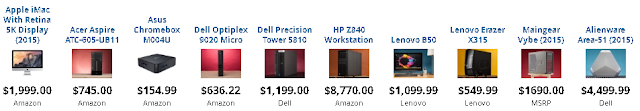 Daftar Harga masing-masing PC