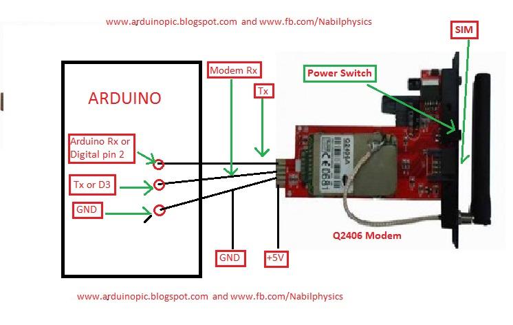 MICROCONTROLLER AND ELECTRONIC: Q2406 , Q2303 Similar