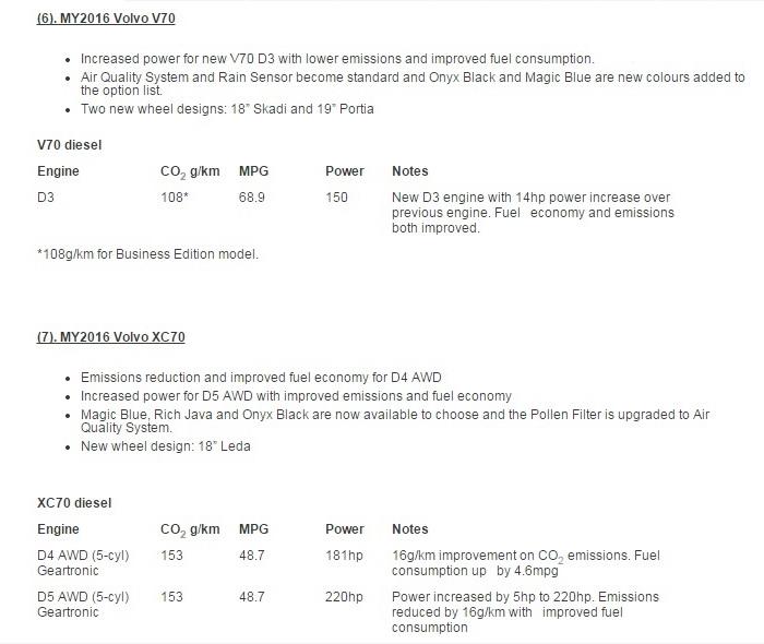 Sunday Drive Volvo V90 D5 Powerpulse Awd: Volvo Updates MY2016 Model Range With New Drive-E Engines