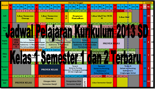 Jadwal Pelajaran Kurikulum 2013 SD Kelas 1 Semester 1 dan 2 Terbaru