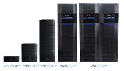 VNX_1_models