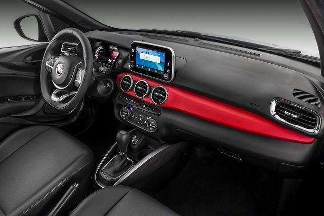 Fiat Argo 1.8 HGT Automático