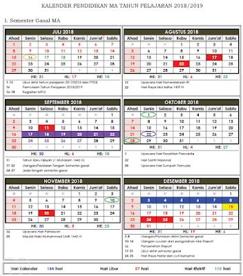 Kalender Pendidikan Kemenag 2018/2019 Provinsi Jawa Tengah
