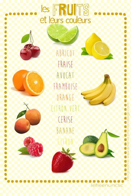 vocabulaire, les fruits et leurs couleurs, infographie, FLE, le FLE en un 'clic'