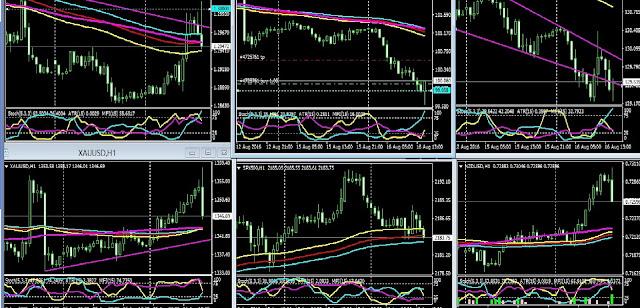 Berita forex yen hari ini