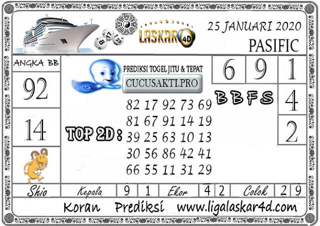 Prediksi Togel PASIFIC LASKAR4D 25 JANUARI 2020