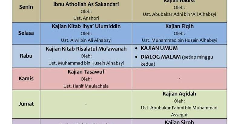 Jadwal Kajian di Masjid Jami' Assegaf Solo | Download MP3