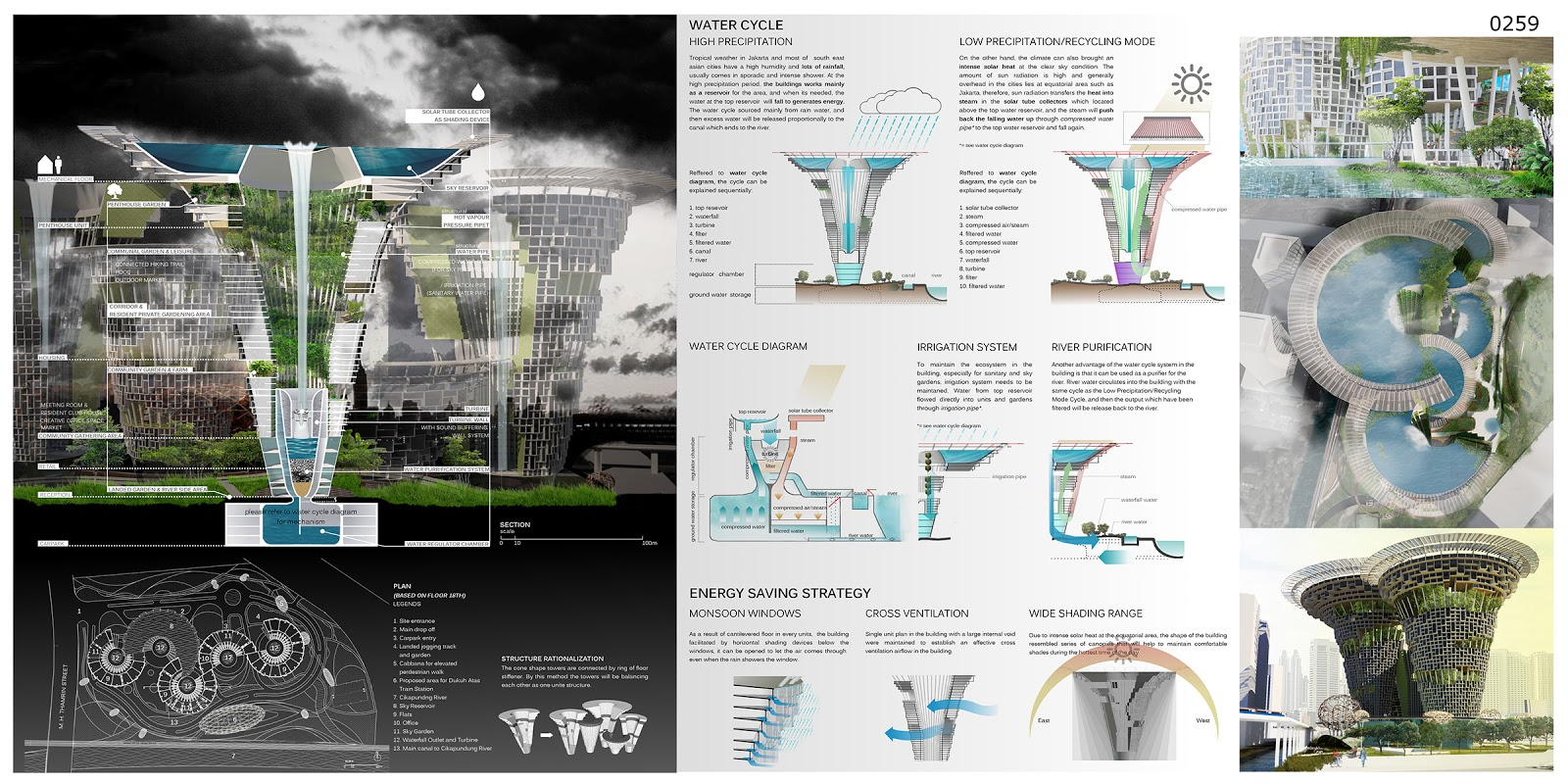 The jrt 39 s thoughts evolo architecture concepts 4 for Architectural concepts michigan