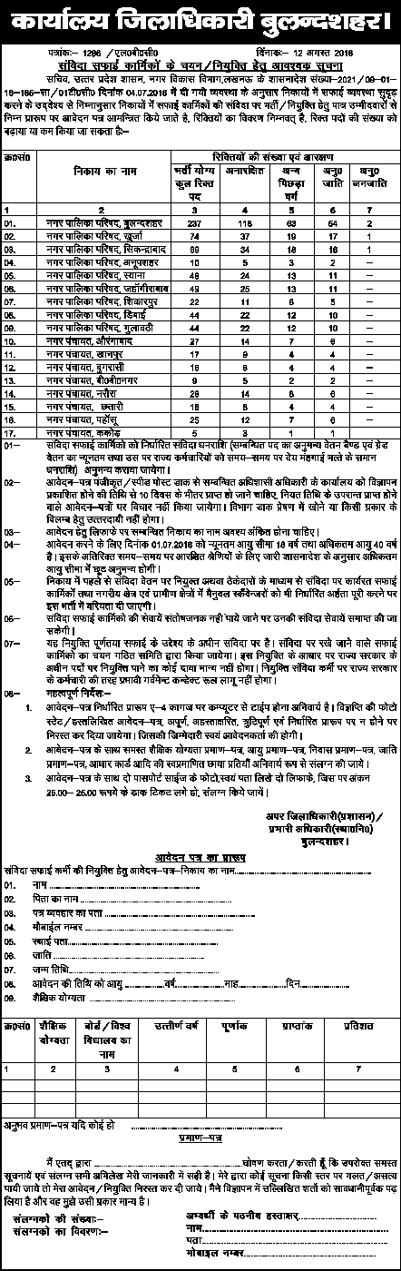 Allahabad dating, sex door with porn