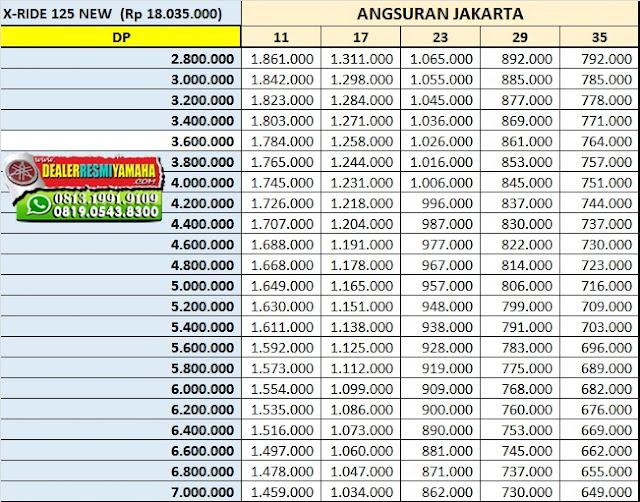 Simulasi Kredit Motor Yamaha X-ride 125 Terbaru 2019, Price List Yamaha, Harga Kredit Motor Yamaha, Tabel Harga, Cicilan Motor