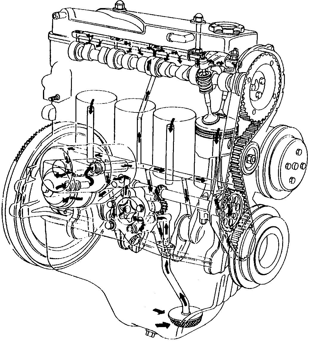 La Historia Del Motor A Gasolina
