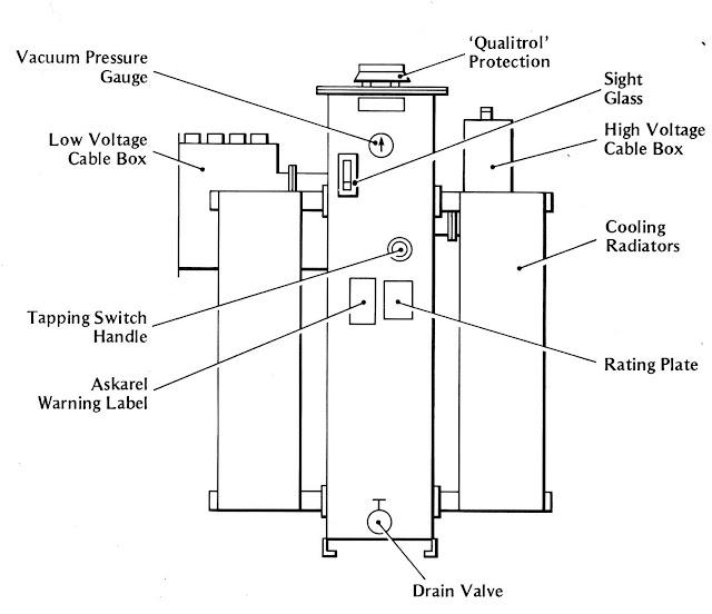 CHAPTER POWER TRANSFORMERS LEKULE BLOG - Qualitrol liquid level gauge wiring diagram