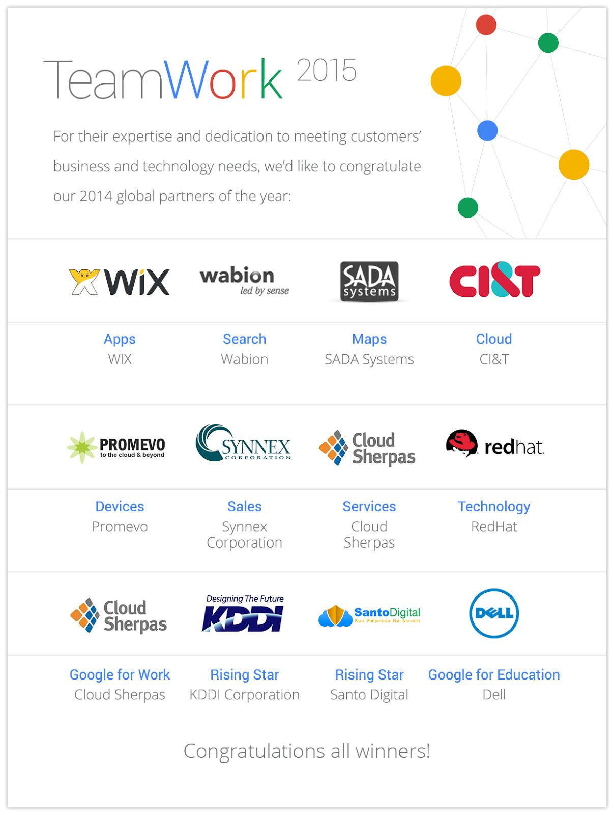 official google cloud blog teamwork 2015 we re not just partners