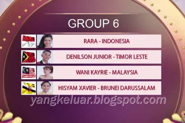 Pembagian grup top 24 da asia grup 6