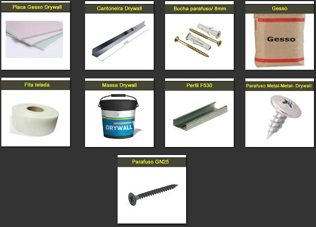 Materiais para fazer sanca de gesso