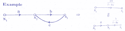 signal-flow-graph-control-systems-with-solved-examples