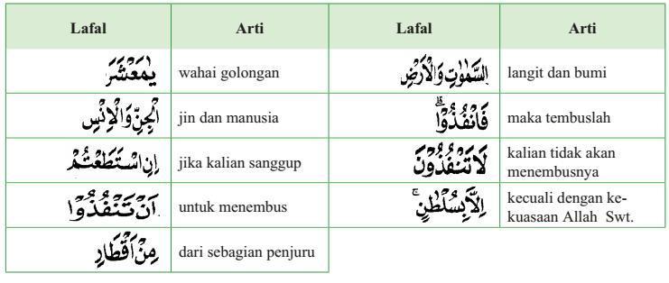 Mari Belajar Surah Arrahman 55 33 Dan Almujadalah 58 11