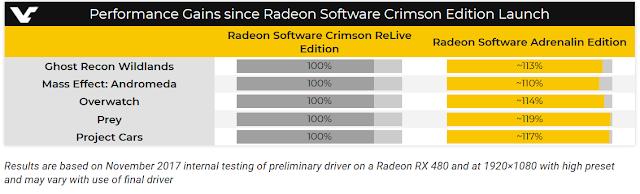 Performance Test: Nvidia GeForce GTX 1070 Ti Founder Edition