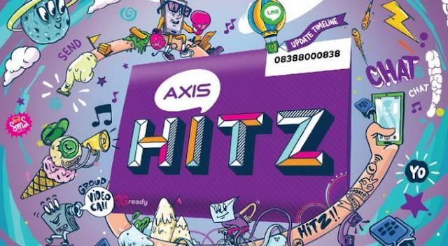 Cara Mengenal AXIS HITZ