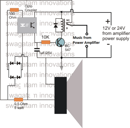 Amplifier Short/Overload Protection