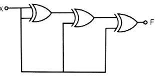 Gate Questions on Logic Gates ~ GATE Self Study (ECE)