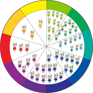rainbow wheel of number