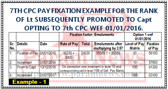 7th-cpc-pay-fixation-example-1-option-from-1-1-2016-lt-promoted-capt-paramnews