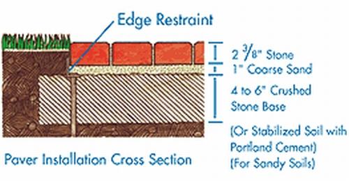 roof detective 609 538 8710 pavers. Black Bedroom Furniture Sets. Home Design Ideas