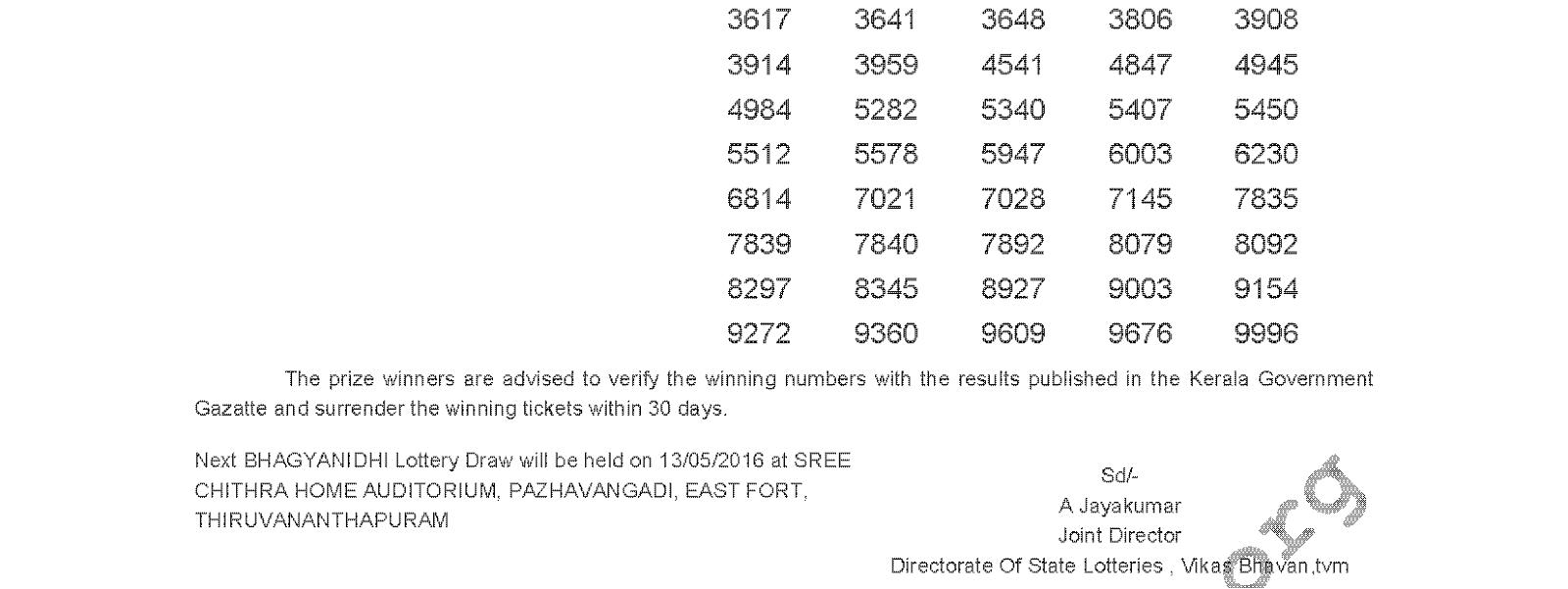 BHAGYANIDHI Lottery BN 236 Result 6-5-2016