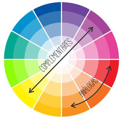 Paletas de cores para organizar livros