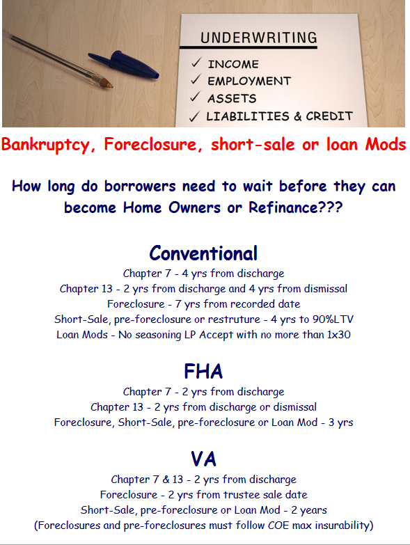 Refinance Conventional With Va Loan