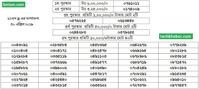 91Th-100Taka-Prize-Bond-Draw-Result-Bangladesh-30-April-2018
