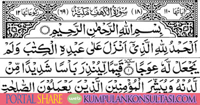 hadits dho'if dan palsu: keutamaan membaca surat al-kahfi