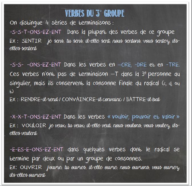 Czasowniki trzeciej grupy - gramatyka 4 - Francuski przy kawie