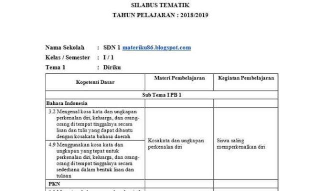Sd 1 kelas pdf tematik rpp
