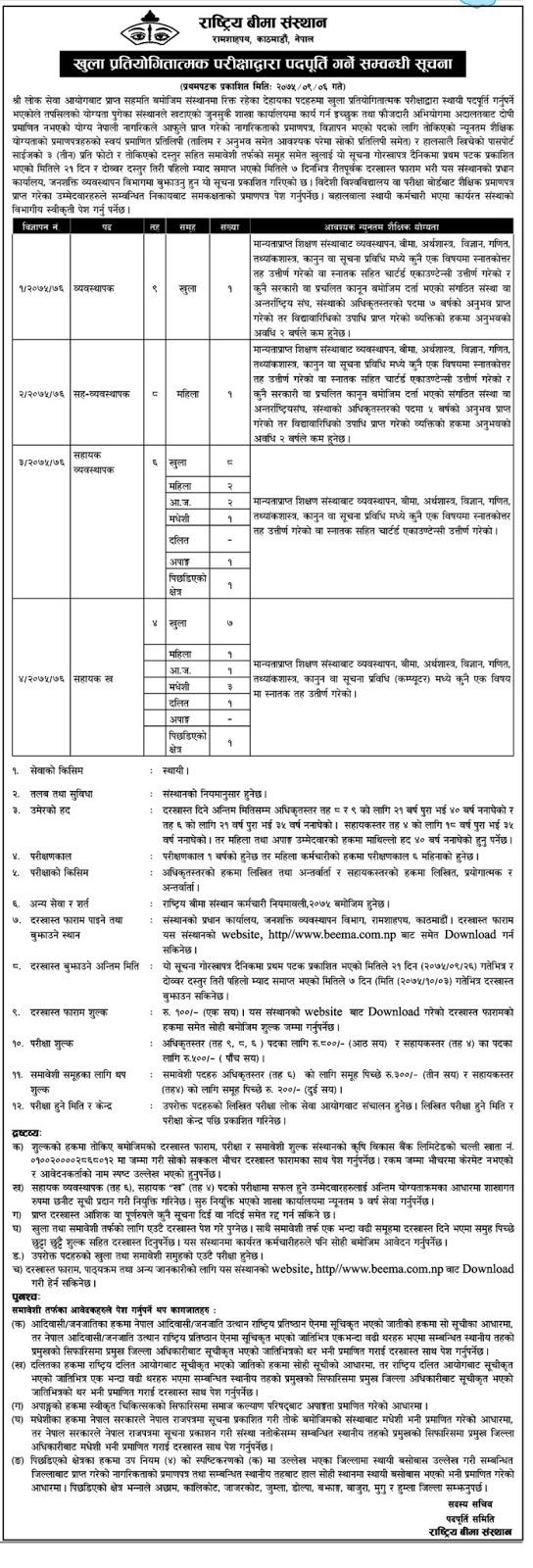 Vacancy Notice from Rastriya Beema Sansthan