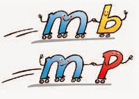Resultado de imagen de palabras con mb mp