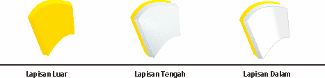 LAPISAN TANDON AIR MYTANK