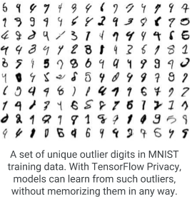 unique outlier digits