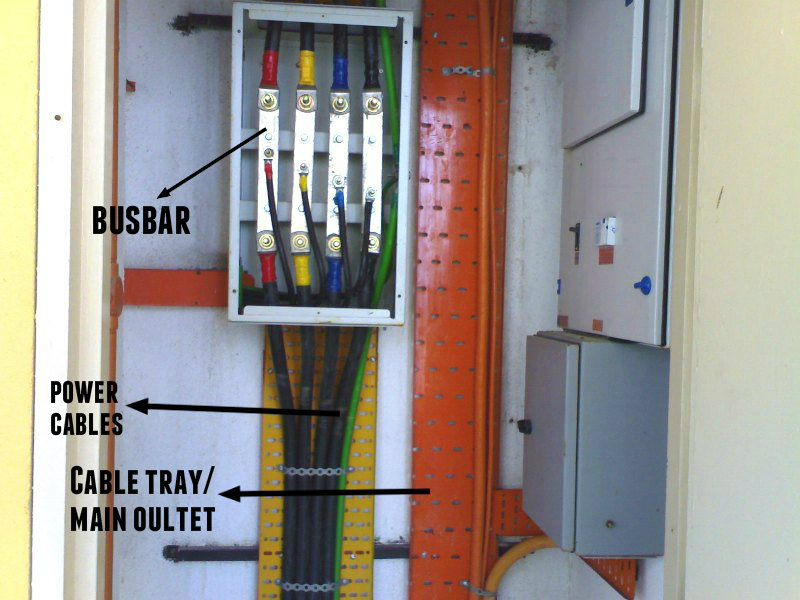 busbar cable riser won't used small current rating wires  so it's need power  cables so it can flows high or low voltage and high current rating