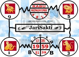 Kode syair Hongkong Rabu 16 September 2020 167