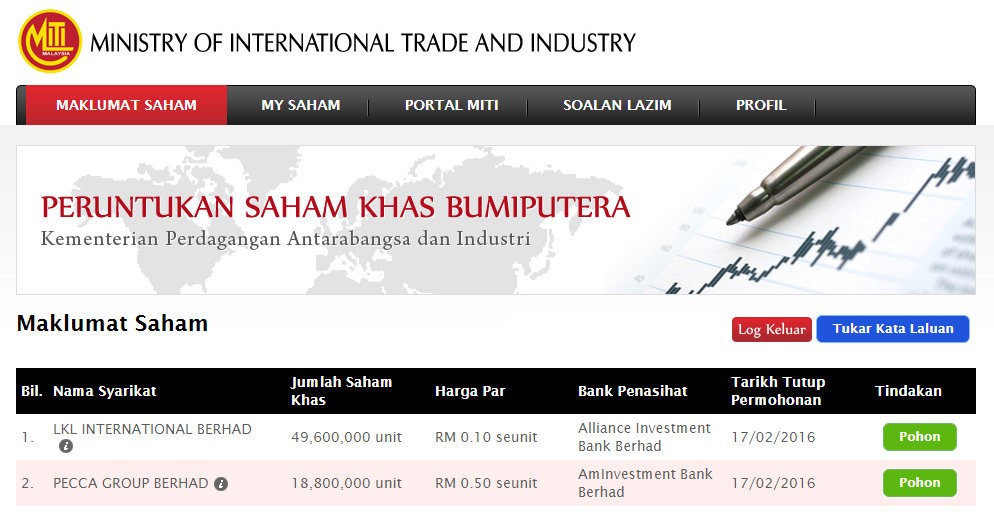 Lkl international berhad ipo