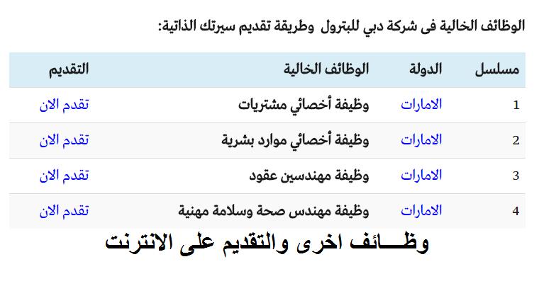 اعلان وظائف دبى للبترول للمؤهلات العليا بالامارات العربية المتحدة لمختلف التخصصات - التسجيل على الانترنت