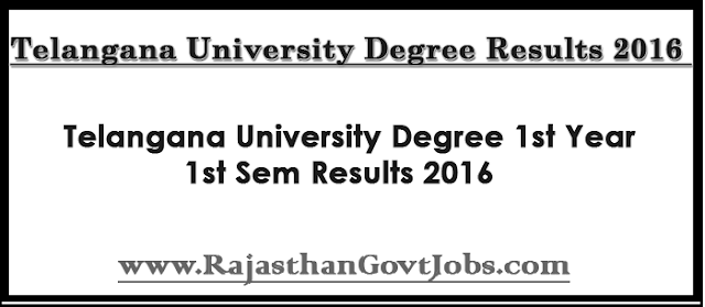 Telangana University Degree Results 2016