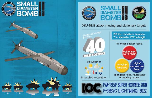 Resultado de imagen para Small Diameter Bomb II + F-15