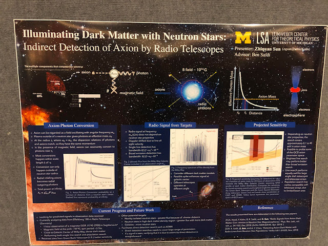 Potential detection of axions from neutron stars' magnetic fields (Source: Zhiquan Sun, APS April 2019 poster session)