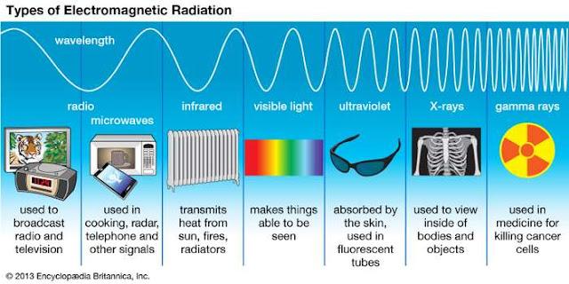 Gambar-Jenis-Spektrum-Elektron